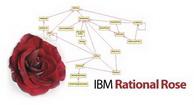 IBM Rational Rose Enterprise v7.0