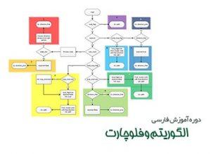 کتاب آموزش الگوریتم و فلوچارت و روش حل مسئله به زبان فارسی