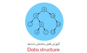 کتاب الکترونیکی آموزش ساختمان داده ها و الگوریتم ها به زبانی ساده و روان