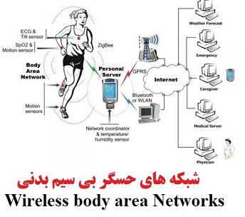 کتاب الکترونیکی شبکه های حسگر به زبان فارسی