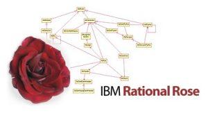 کتاب آموزش IBM Rational Rose Enterprise Edition به زبان فارسی