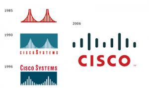 شبکه سیسکو به زبان فارسی سیسکو و همچنین لینوکس و ویندوز سرور میکروتیک