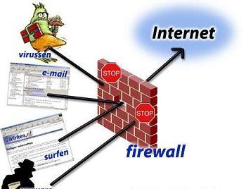 فایروال ها (Firewall) چگونه کار می کنند
