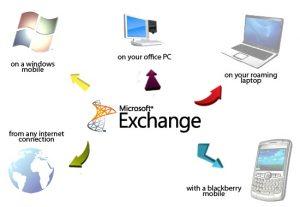 مایکروسافت Exchange Server 2007