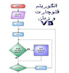کتاب آموزش برنامهنویسی (الگوریتم، فلوچارت و زبان VB)