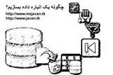 دانلود کتاب ایجاد پایگاه داده با حجم بالای داده به زبان فارسی