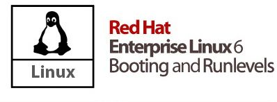 فیلم آموزشی لینوکس رد هت RedHat Enterprise Linux