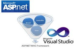کاملترین فیلم آموزشی ASP.NET MVC