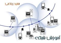 کتاب الکترونیکی شبکه های کامپیوتری به زبان فارسی